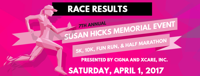 7th Annual Susan Hicks Memorial Event Race Results